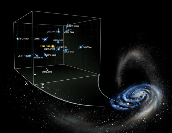 You Won't Believe How Fast the Sun and Other Stars in the Milky Way Are Accelerating Due to Dark Energy: First Time Measurement