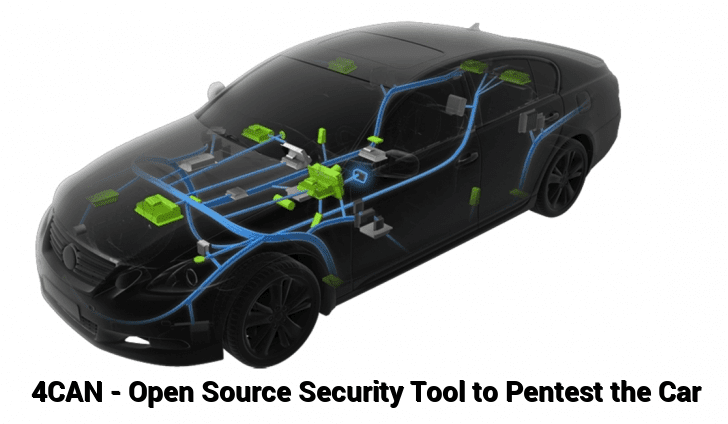 4CAN – Cisco Released New Open Source Security Tool to Find Security Vulnerabilities in Modern Cars  - 4CAN - Open Source Security Tool to Find Vulnerabilities in Modern Cars
