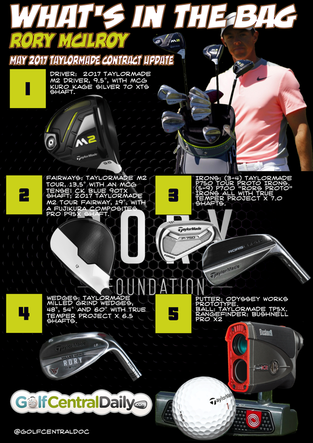 Rory McIlroy What's In The Bag 2017