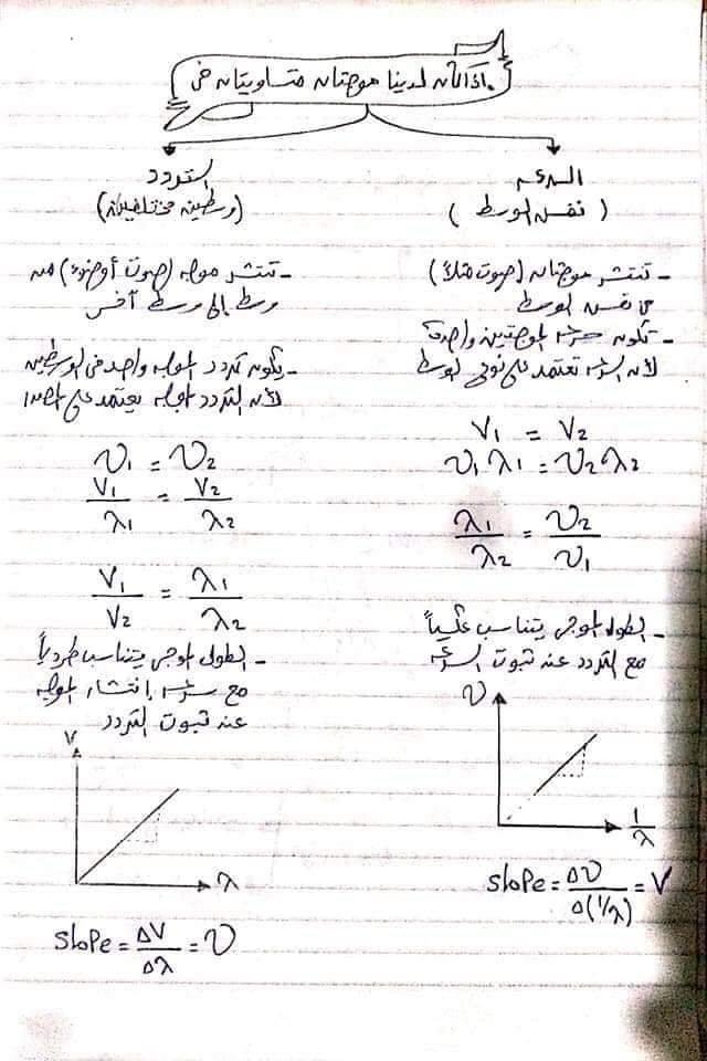ملخص قوانين الفيزياء تانية ثانوي في 10 ورقات فقط 2
