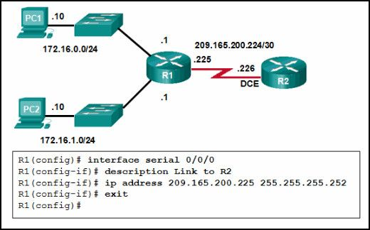 CCNA 2 v7.0 Modules 1 – 4 Exam Answers p70