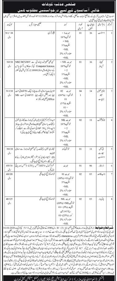 District Courts Kohat Nov 2020 Jobs Advertisement in Pakistan 2020 For Male and Female