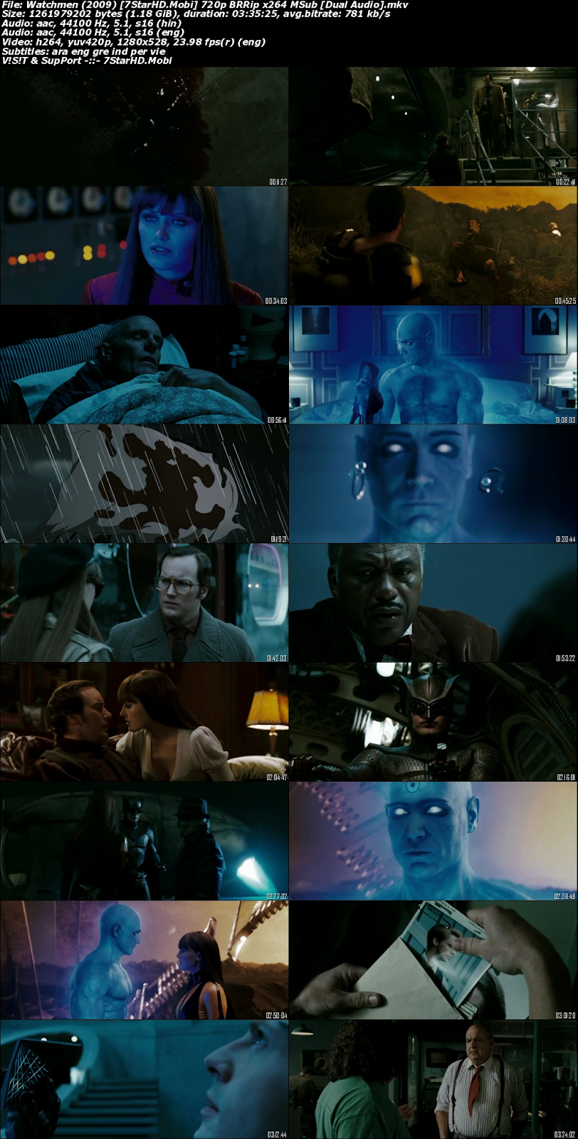 Watchmen (2009) Dual Audio Hindi 550MB BluRay 480p x264 ESubs 2