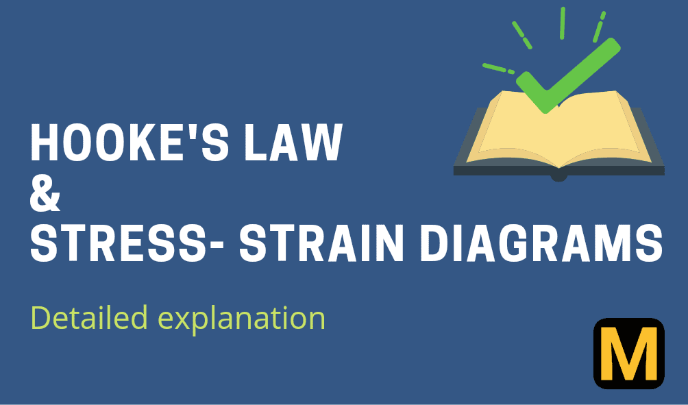 Hooke's law - explained, with stress-strain diagrams and PDF