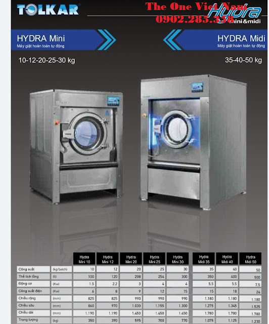 Các dải công suất máy giặt công nghiệp