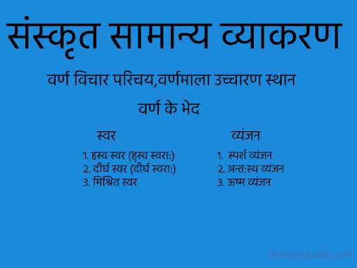 संस्कृत: वर्ण विचार परिचय,वर्णमाला उच्चारण स्थान sanskrit varnamala