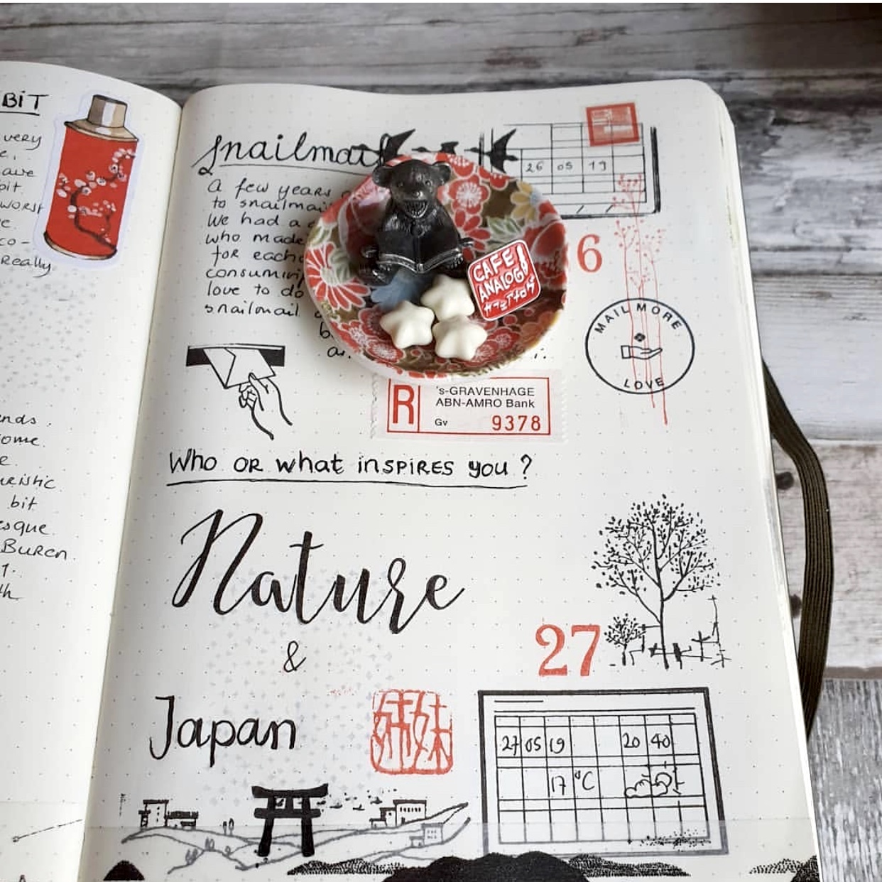 Desiree Love For Japan And All Things Analogue Baum Kuchen