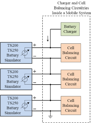 Three battery simulators are used to test the charger and cell balancing circuits.