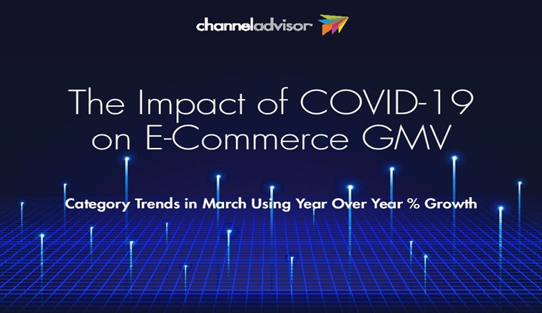 [Infographic] The Impact of COVID-19 On E-Commerce GMV #Infographic