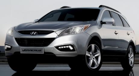 2018 Hyundai Veracruz Specs, Price, Release