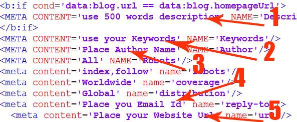 SEO Setting in Blogger template