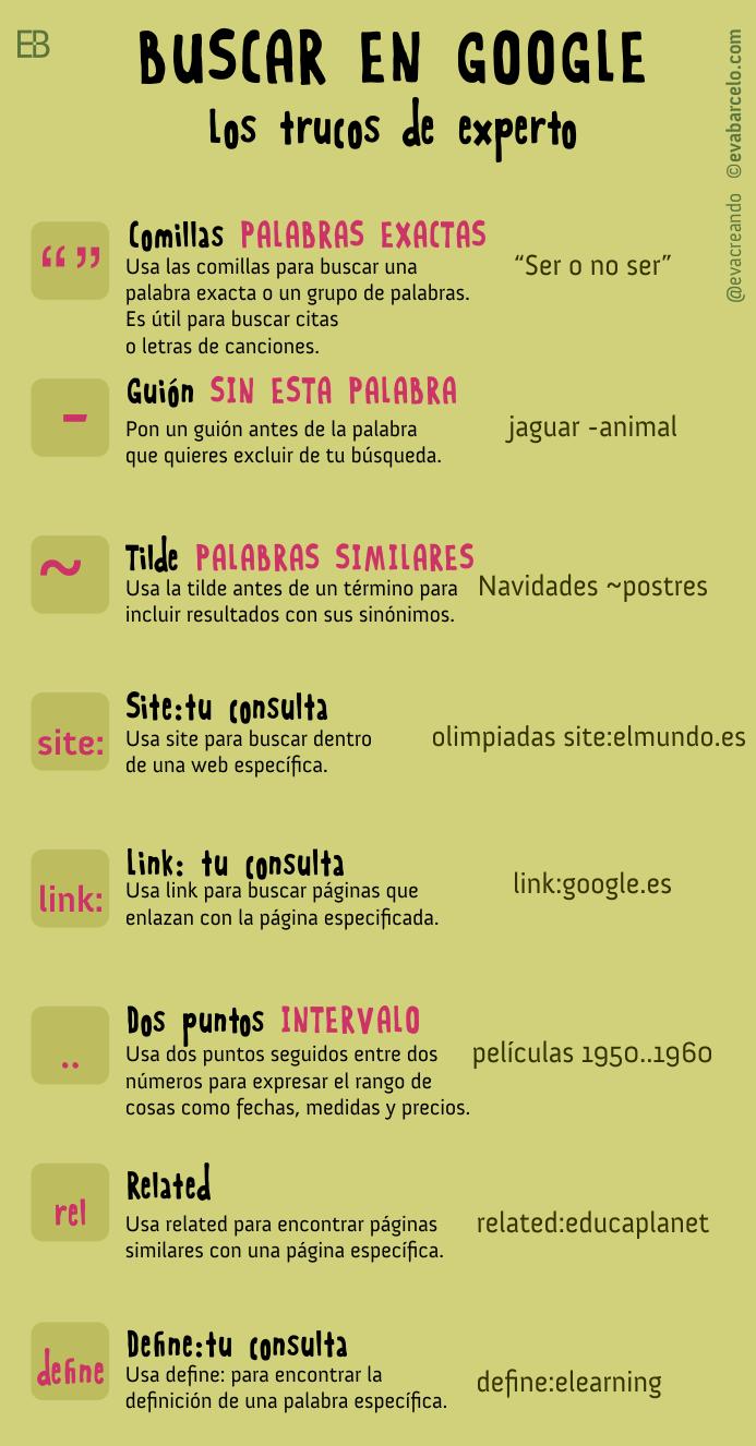 Trucos para mejorar en las búsquedas de Google