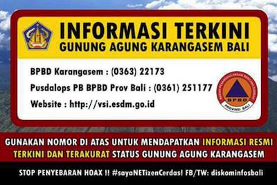 Status Aktivitas Gunung Agung Karangasem Bali Waspada