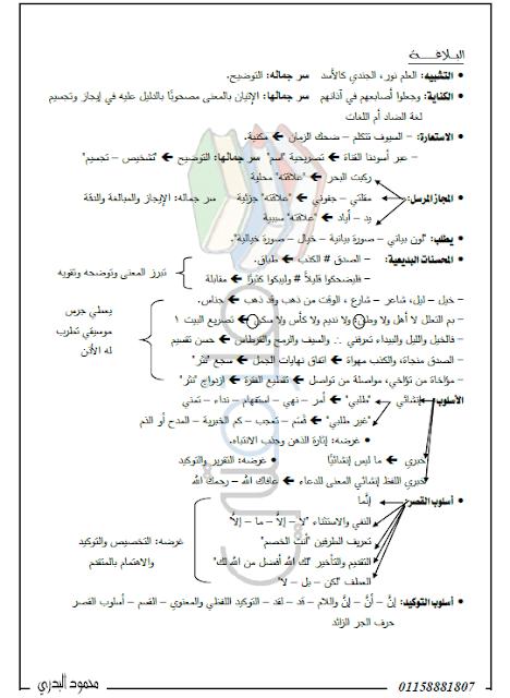 ملخص مادة البلاغة للصف الثالث الثانوي