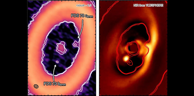Radio astronomers using the Atacama Large Millimeter/submillimeter Array of telescopes in Chile have found a disk of gas and dust (left) around exoplanet PDS 70 c, a still-forming gas giant that was obscured from view in the 2018 infrared image (right) that first revealed its sister planet, PDS 70 b. (Image courtesy of A. Isella, ALMA (ESO/NAOJ/NRAO))