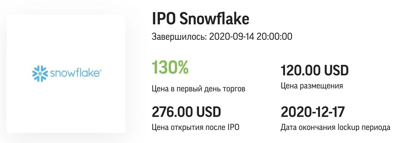 Наши результаты по IPO