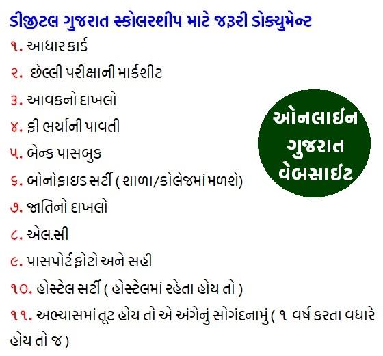 Digital Scholarship Document List In Gujarati