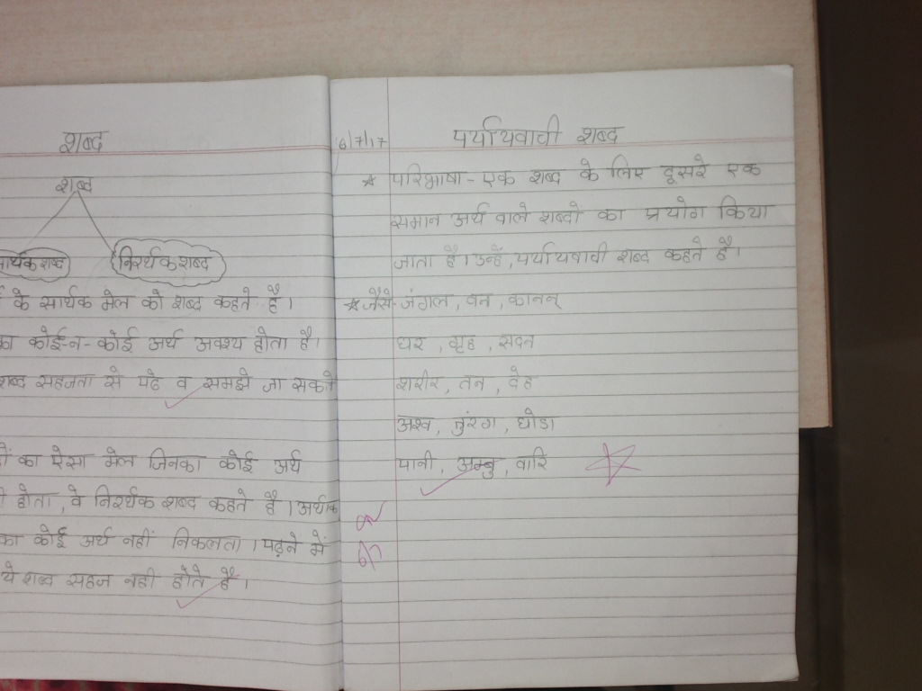 Pis Vadodara Std 4 Grade 4 Hindi