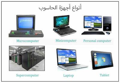 أنواع الحواسيب المحمولة, أنواع أجهزة الكمبيوتر القديمة والحديثه, مكونات الحاسوب, اسماء أجهزة الكمبيوتر, أنواع الحواسيب PDF, الحاسوب الشخصي, أنواع الحواسيب مع الصور, الحاسوب المتوسط