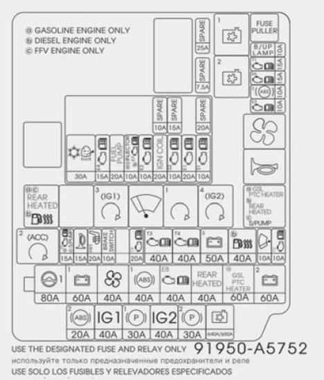Fuse Box: 2016 Hyundai i30 Fuse Panel Diagram