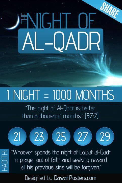Nak dapatkan malam Lailatul Qadr, usahakan buat 14 amalan ini!