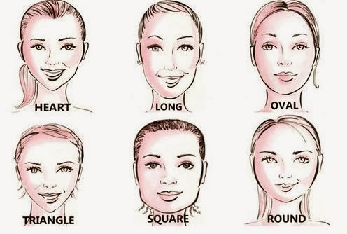 3d6e4a8b76 Landon Lacey  What Jewelry Looks Best on Your Face Shape