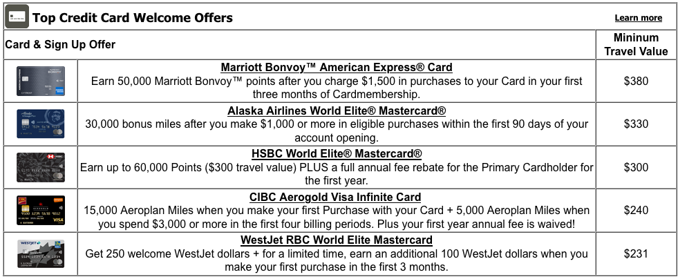 Top 5 Credit Card Sign Up offers for August - These cards provide some of the best value out of their welcome bonuses