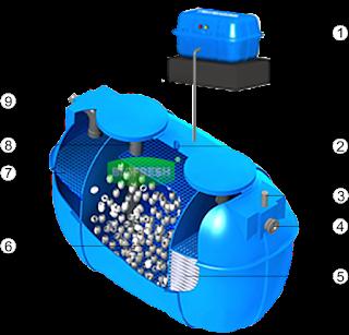 ipal biofresh biotech