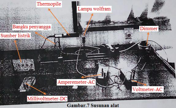 gambar rangkaian stefan boltzmann