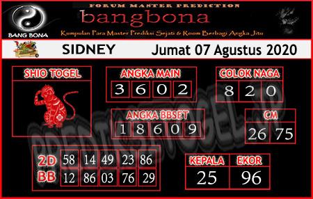 Prediksi Bangbona Sydney Jumat 07 Agustus 2020