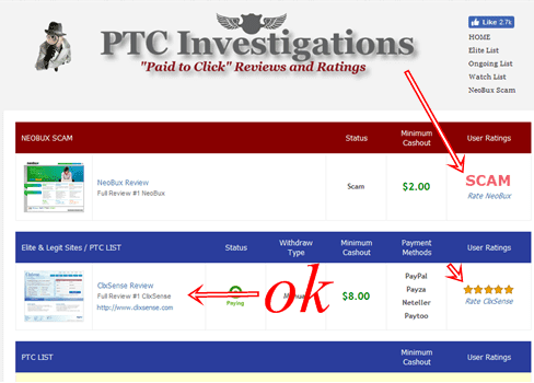 PTC Website, Ko,Kaise,Hindi,