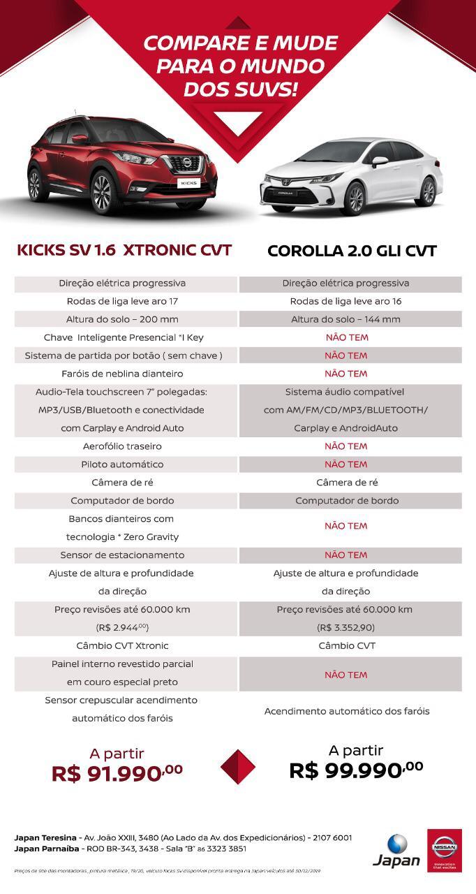 Comparativo entre Nissan Kicks SV 2020 Vs Corolla 2.0 GLi 2020 Ef8dfe53-1267-4474-94c3-3d2aa1388dc8-506436c8-3155-4f5c-9981-3ba37d22164c