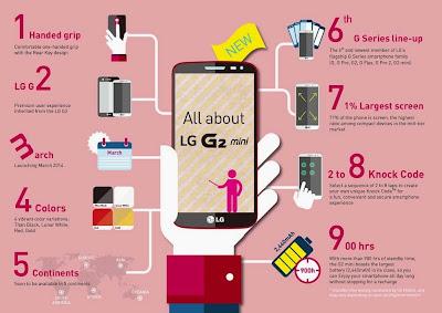 Harga LG G2 Mini Terbaru