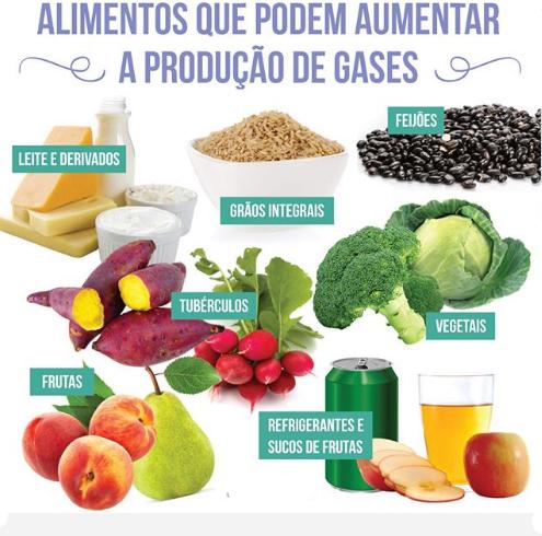 CULTURARTEEN: Alimentos que dão gases e aumentam a barriga imediatamente  após a ingestão