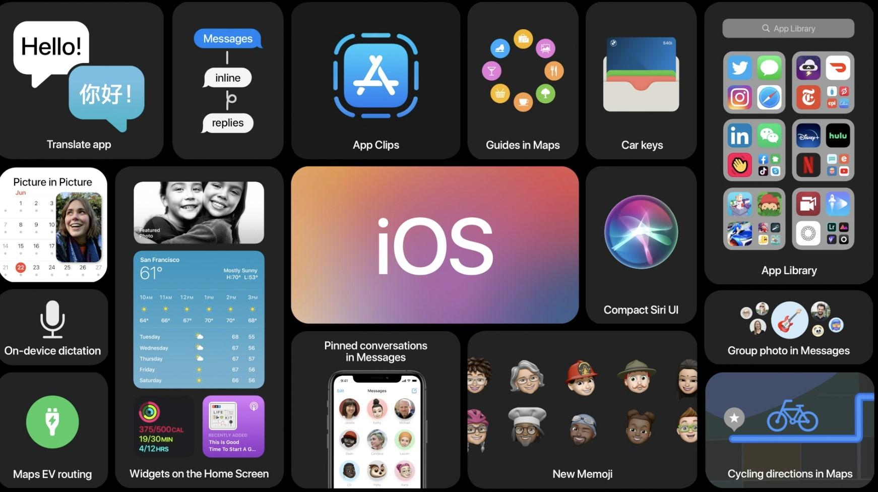 تحديث iOS 14 ، تحميل الإصدار التجريبي ، المميزات ، وأجهزة iPhone المدعومة