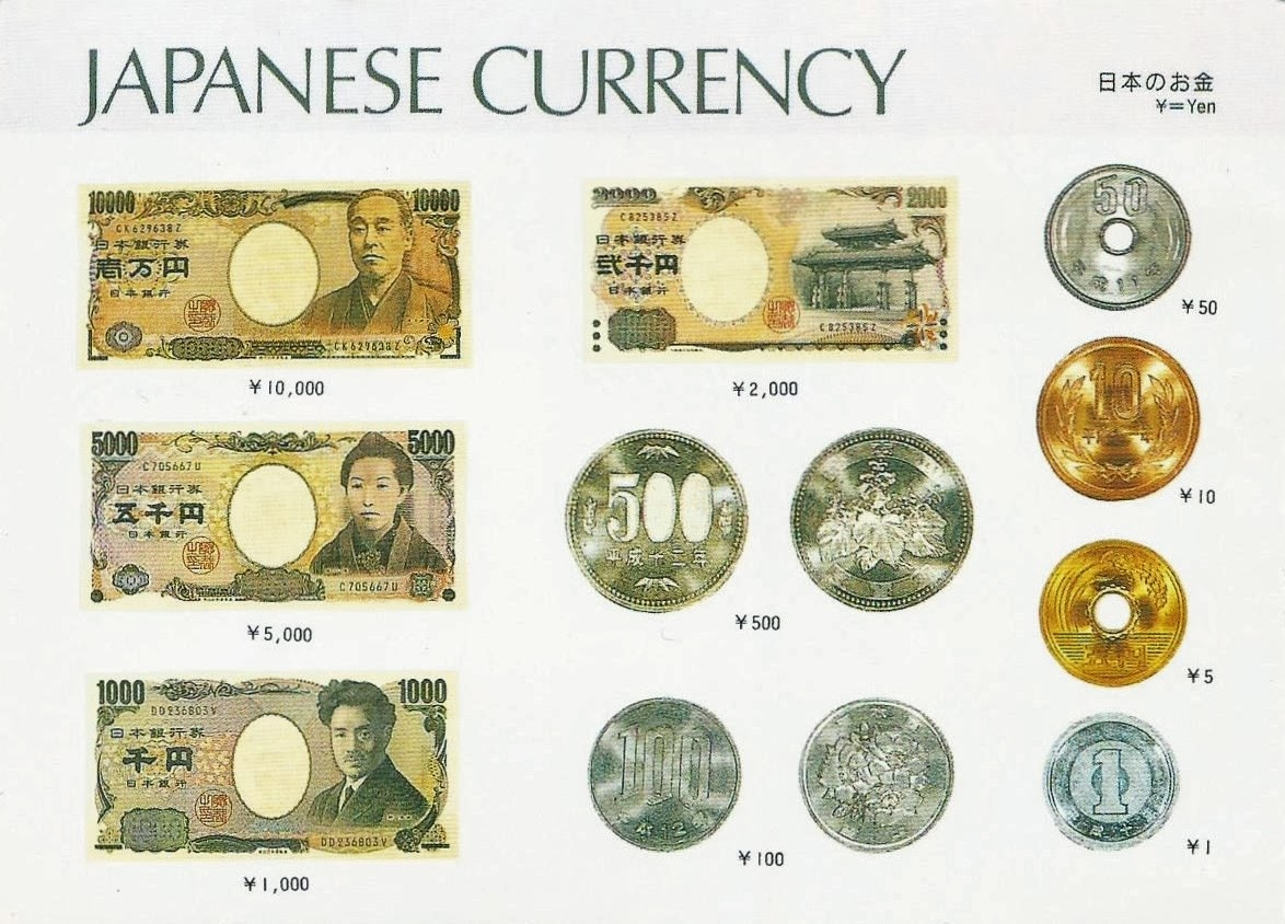 Postcards On My Wall Japanese Currency