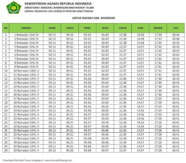 jadwal imsak waktu buka puasa kabupaten Wonogiri 2020 m ramadhan 1441 h tomatalikuang.com
