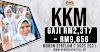Permohonan Jawatan Kosong Terkini Kementerian Kesihatan Malaysia ~ Gaji RM2,317 - RM9,656 ~ Mohon Sebelum 2 Ogos 2021