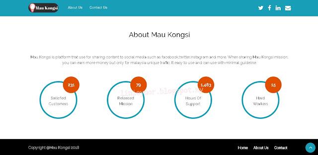 About Mau Kongsi