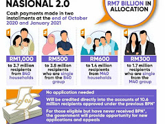 Tarikh Pembayaran Bantuan Prihatin Nasional 2.0 (BPN 2.0)