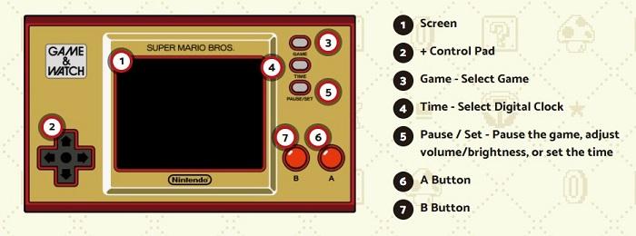 Nintendo Game & Watch Super Mario Bros Control Layout