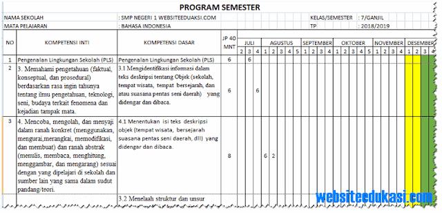 Promes Bahasa Indonesia Kelas 7 SMP/MTs K13 Revisi 2018