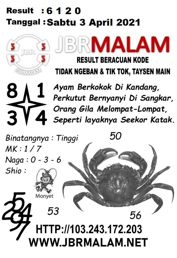 JBR Malam HK Sabtu 03 April 2021