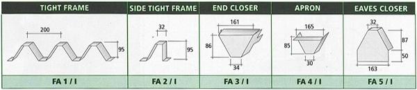 pasang baja ringan di jambi harga produk bangunan website ini memberi informasi ...