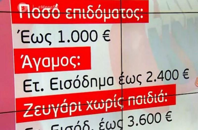 Έκτακτο επίδομα Χριστουγέννων: Ποιοι θα λάβουν έως 1.000 ευρώ