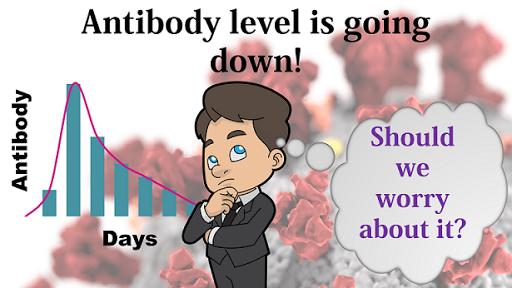 COVID antibody going down