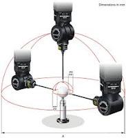 revo infinite positioning sensor