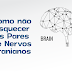 Como decorar o nome e número dos 12 pares de nervos cranianos? Dica