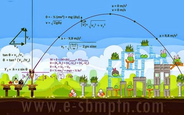 MA Mata Pelajaran Fisika ini telah admin susun ke dalam sebuah Pdf yg dilengkapi dgn  DOWNLOAD PEMBAHASAN & SOAL UN FISIKA SEMUA PAKET