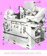 Bagian mesin gerinda silindris